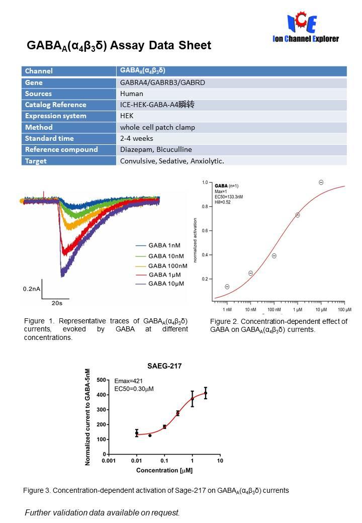 激酶谱筛选 靶点筛选 药物筛选 离子通道